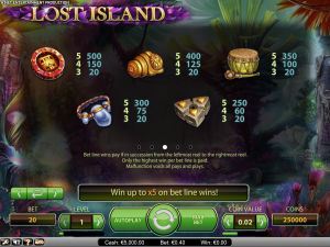 Lost Island Online Slot Review
