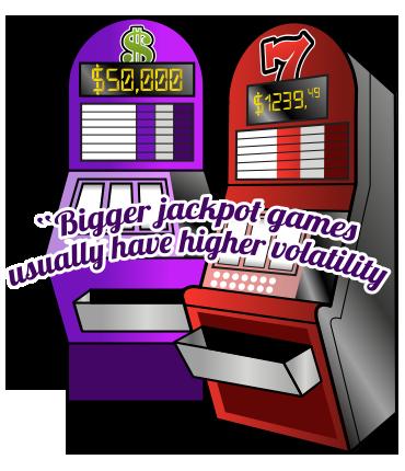 Tips On Slot Machine